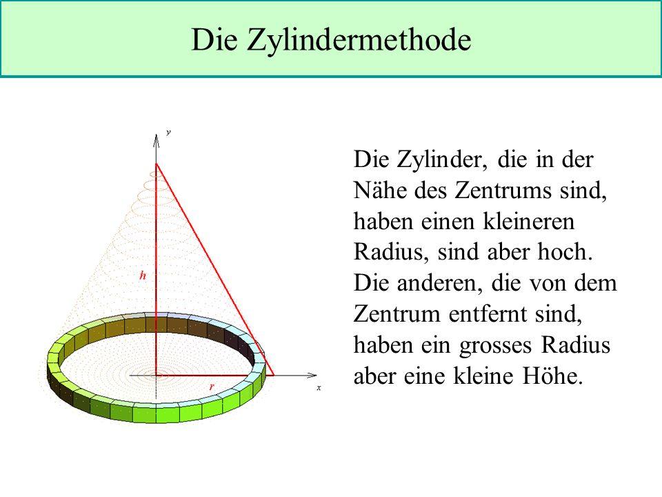 Die Zylindermethode Die Zylinder, die in der Nähe des Zentrums sind, haben einen kleineren Radius, sind aber hoch.