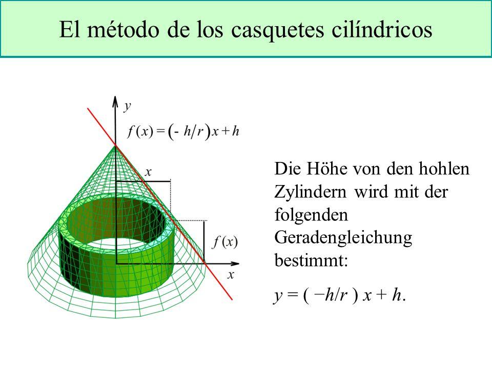 El método de los casquetes cilíndricos Die Höhe von den hohlen Zylindern wird mit der folgenden Geradengleichung bestimmt: y = ( h/r ) x + h.
