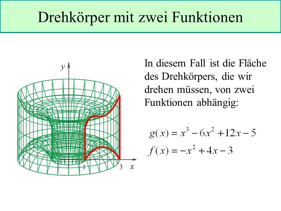 Drehkörper mit zwei Funktionen In diesem Fall ist die Fläche des Drehkörpers, die wir drehen müssen, von zwei Funktionen abhängig: