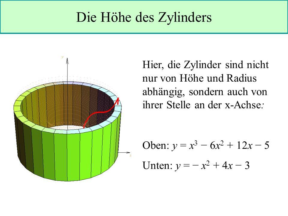 Hier, die Zylinder sind nicht nur von Höhe und Radius abhängig, sondern auch von ihrer Stelle an der x-Achse: Oben: y = x 3 6x 2 + 12x 5 Unten: y = x 2 + 4x 3 Die Höhe des Zylinders