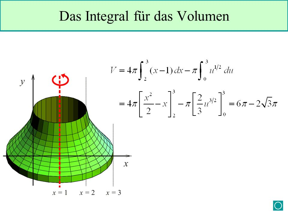 Das Integral für das Volumen