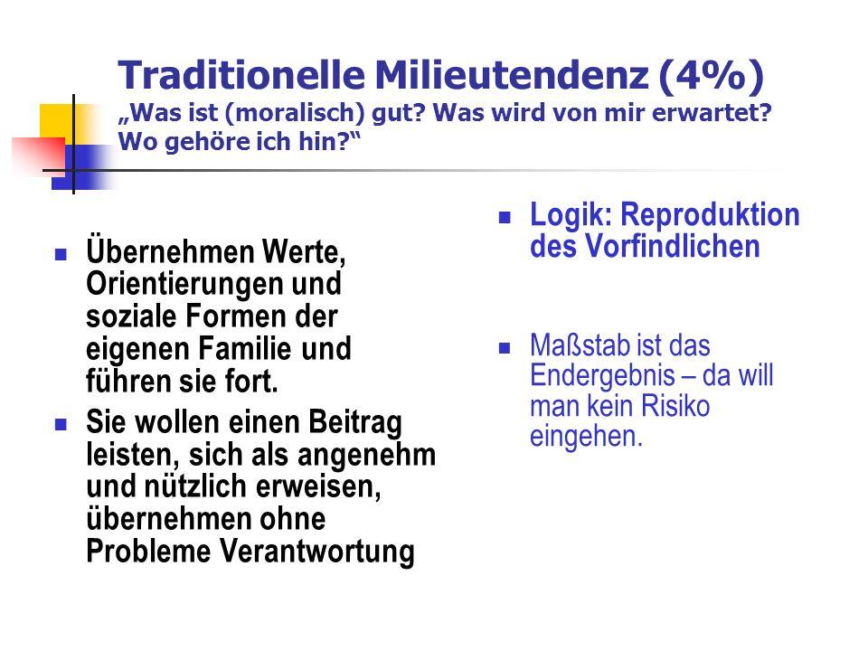 Traditionelle Milieutendenz (4%) Was ist (moralisch) gut.