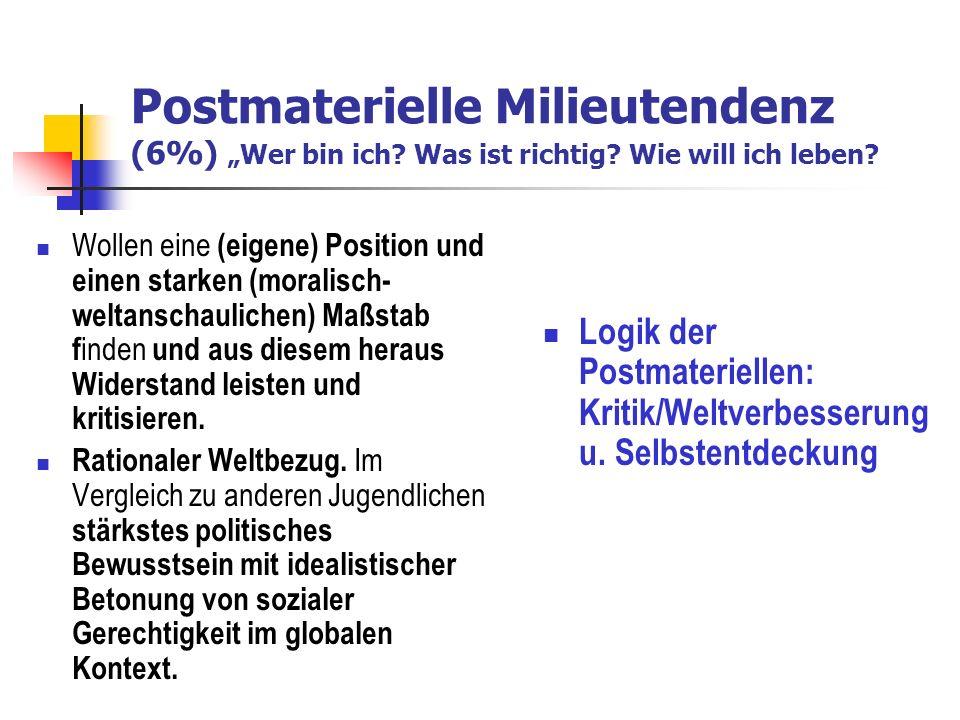 Postmaterielle Milieutendenz (6%) Wer bin ich.Was ist richtig.
