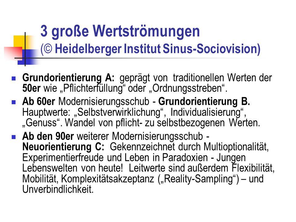 3 große Wertströmungen (© Heidelberger Institut Sinus-Sociovision) Grundorientierung A: geprägt von traditionellen Werten der 50er wie Pflichterfüllung oder Ordnungsstreben.
