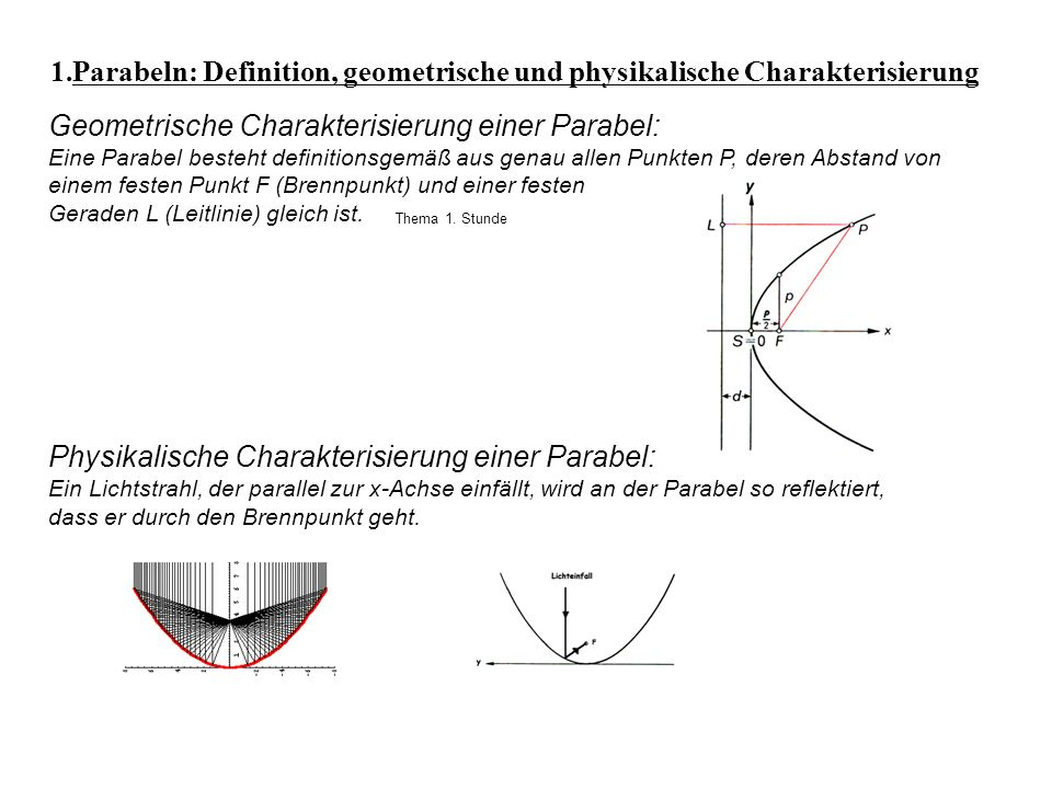 Geometrische Charakterisierung einer Parabel: Eine Parabel besteht definitionsgemäß aus genau allen Punkten P, deren Abstand von einem festen Punkt F