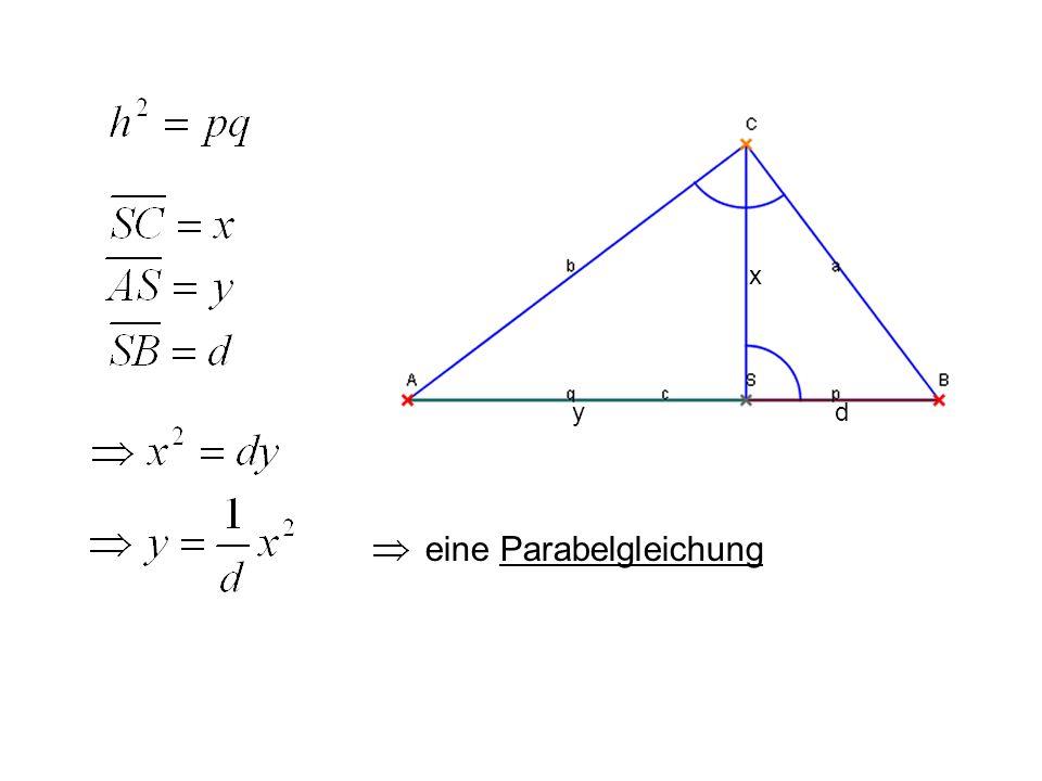 x yd eine Parabelgleichung