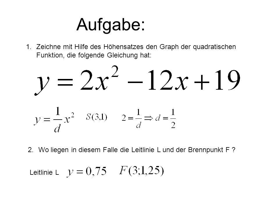 1.Zeichne mit Hilfe des Höhensatzes den Graph der quadratischen Funktion, die folgende Gleichung hat: Aufgabe: 2.Wo liegen in diesem Falle die Leitlin
