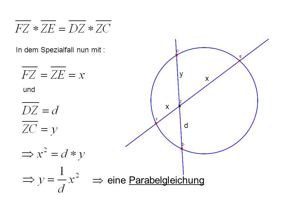 In dem Spezialfall nun mit : und y x x d eine Parabelgleichung