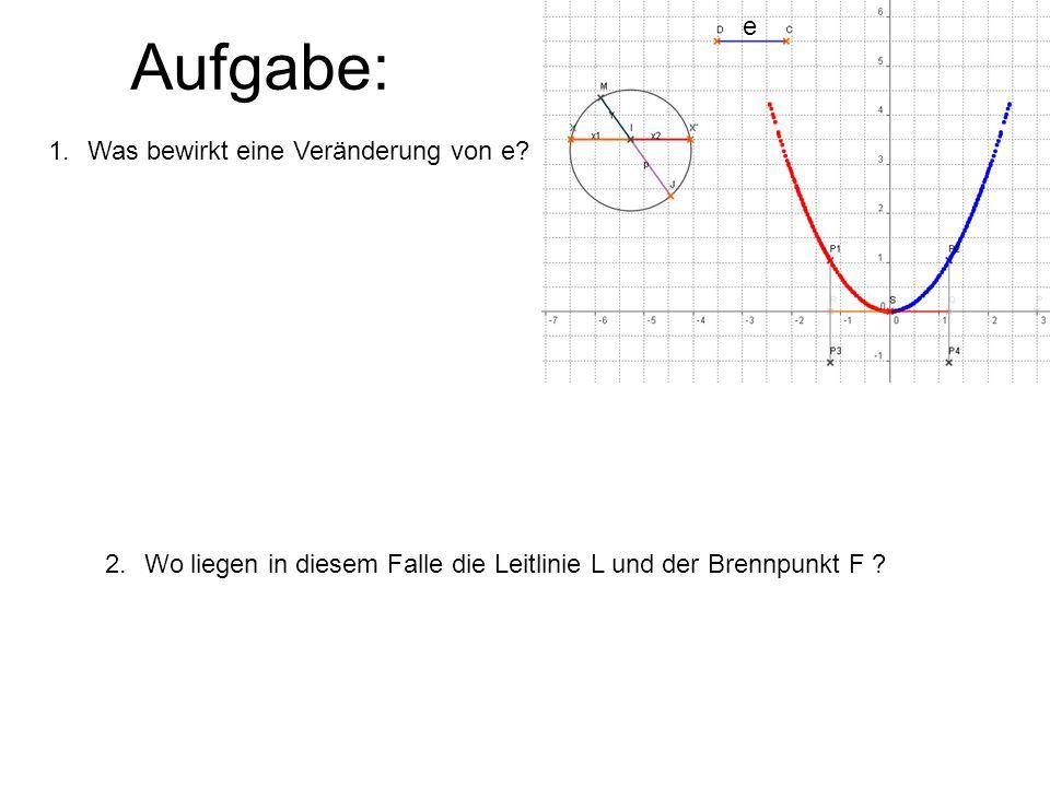 Aufgabe: 2.Wo liegen in diesem Falle die Leitlinie L und der Brennpunkt F ? e 1.Was bewirkt eine Veränderung von e?