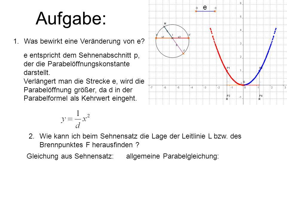 Aufgabe: 2.Wie kann ich beim Sehnensatz die Lage der Leitlinie L bzw. des Brennpunktes F herausfinden ? e 1.Was bewirkt eine Veränderung von e? e ents