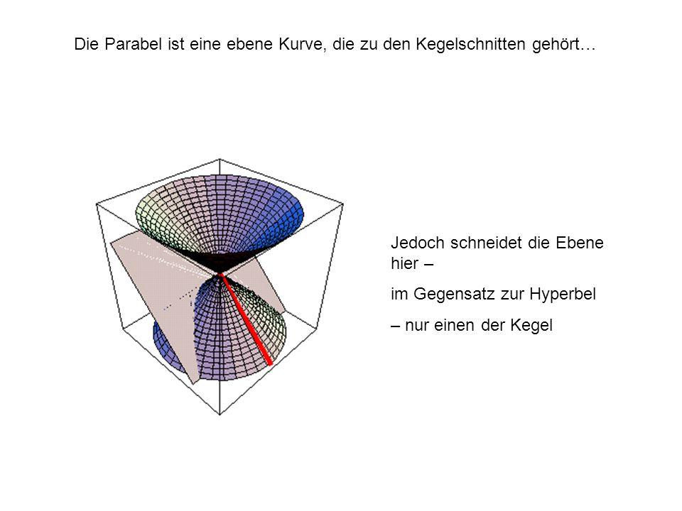 Die Parabel ist eine ebene Kurve, die zu den Kegelschnitten gehört… Jedoch schneidet die Ebene hier – im Gegensatz zur Hyperbel – nur einen der Kegel
