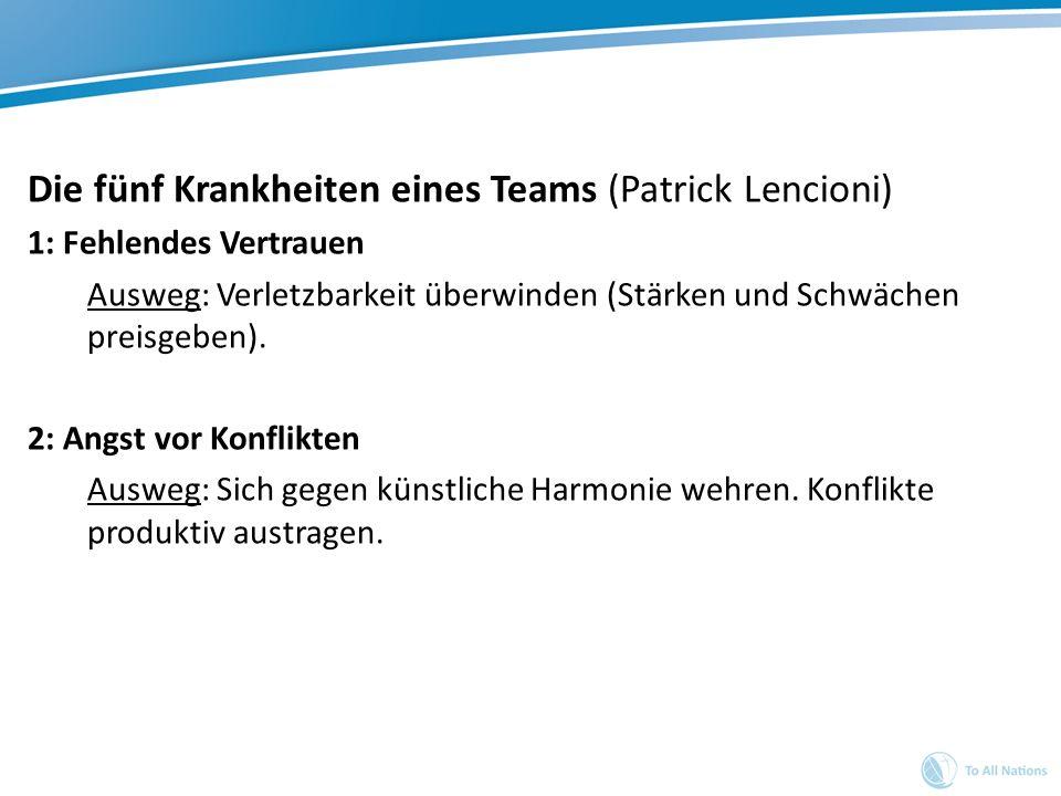 Die fünf Krankheiten eines Teams (Patrick Lencioni) 1: Fehlendes Vertrauen Ausweg: Verletzbarkeit überwinden (Stärken und Schwächen preisgeben). 2: An