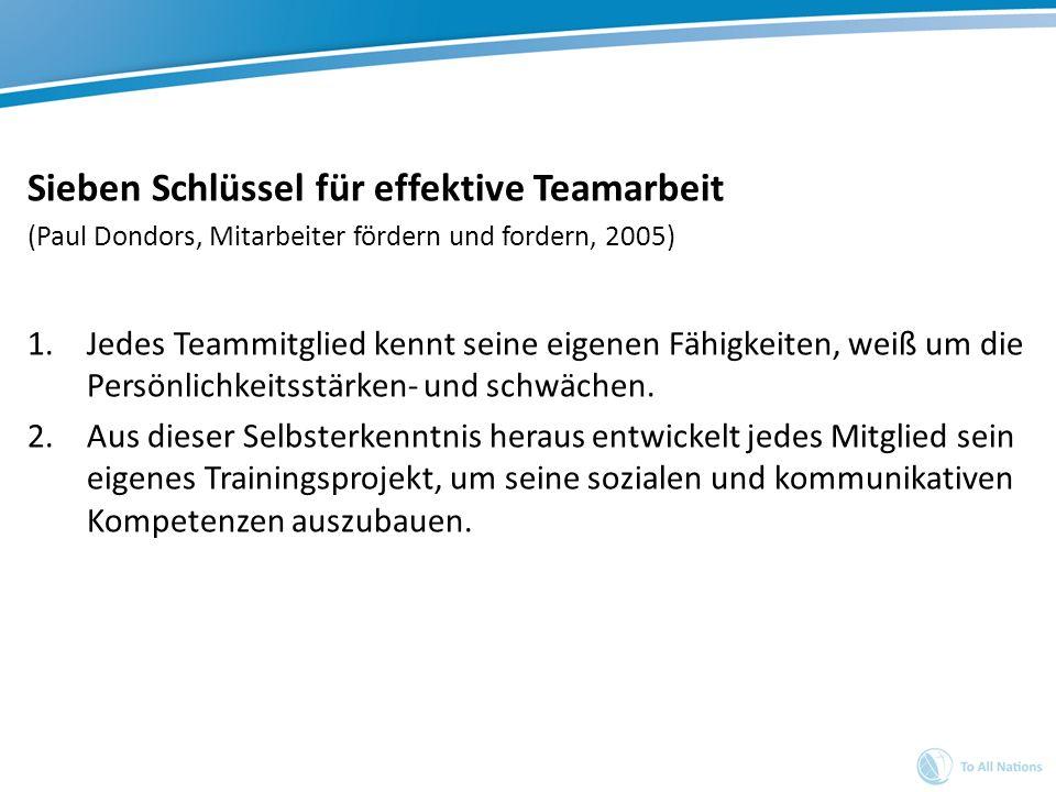 Sieben Schlüssel für effektive Teamarbeit (Paul Dondors, Mitarbeiter fördern und fordern, 2005) 1.Jedes Teammitglied kennt seine eigenen Fähigkeiten,