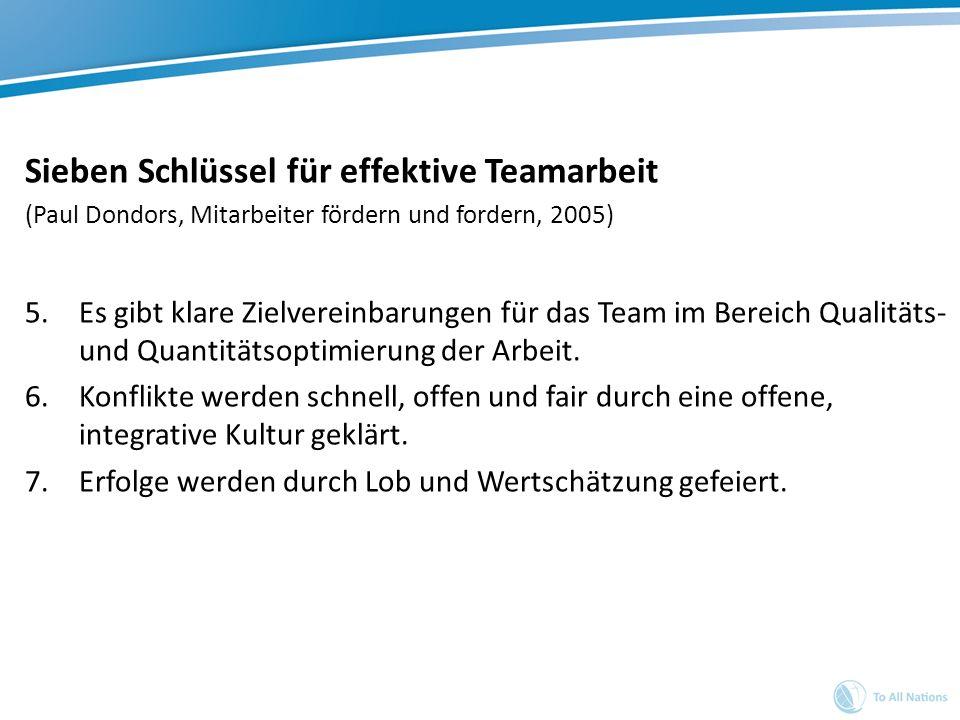 Sieben Schlüssel für effektive Teamarbeit (Paul Dondors, Mitarbeiter fördern und fordern, 2005) 5.Es gibt klare Zielvereinbarungen für das Team im Ber