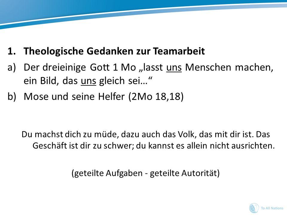 Schritt 3: Mitarbeiter Gewinnen a)Wo finde ich die richtigen Teammitglieder.