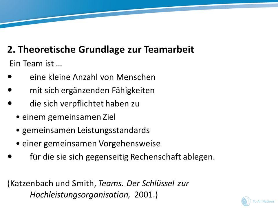 2. Theoretische Grundlage zur Teamarbeit Ein Team ist … eine kleine Anzahl von Menschen mit sich ergänzenden Fähigkeiten die sich verpflichtet haben z