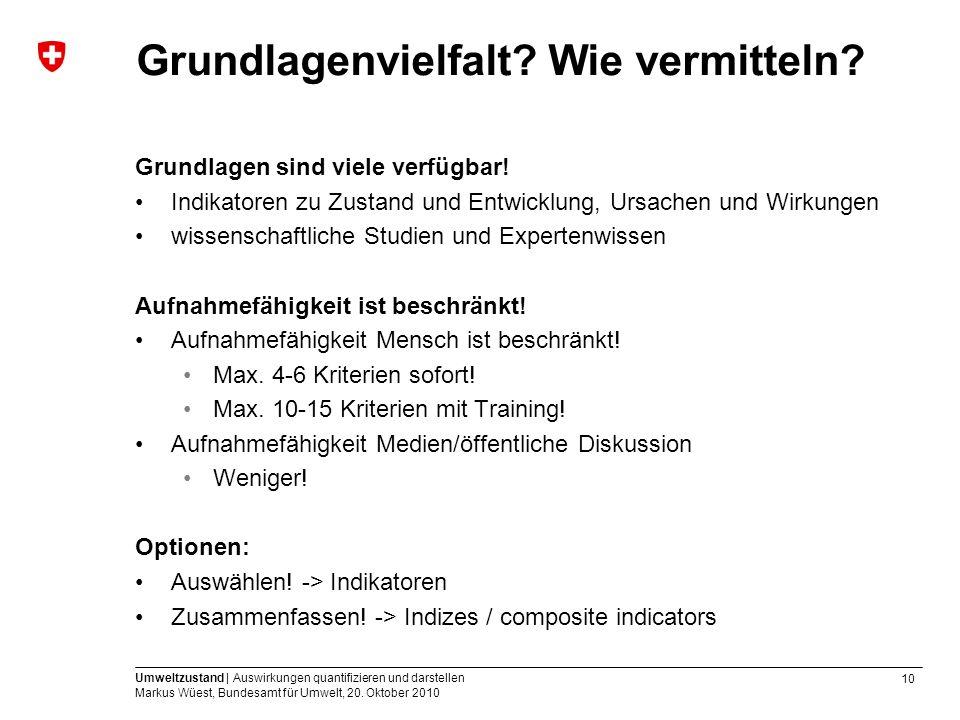 10 Umweltzustand | Auswirkungen quantifizieren und darstellen Markus Wüest, Bundesamt für Umwelt, 20. Oktober 2010 Grundlagenvielfalt? Wie vermitteln?