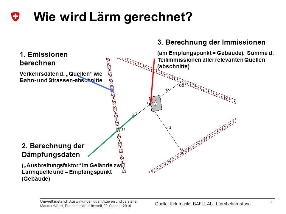 4 Umweltzustand | Auswirkungen quantifizieren und darstellen Markus Wüest, Bundesamt für Umwelt, 20. Oktober 2010 Wie wird Lärm gerechnet? 1. Emission