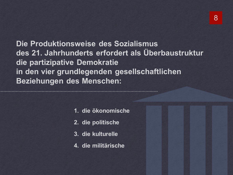Die Produktionsweise des Sozialismus des 21.