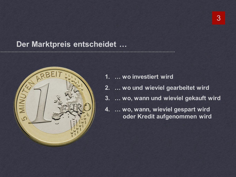 Der Marktpreis entscheidet … 3 1.… wo investiert wird 2.… wo und wieviel gearbeitet wird 3.… wo, wann und wieviel gekauft wird 4.… wo, wann, wieviel gespart wird oder Kredit aufgenommen wird