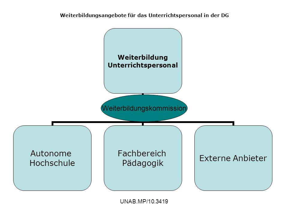 UNAB.MP/10.3419 Weiterbildungsangebote für das Unterrichtspersonal in der DG Weiterbildung Unterrichtspersonal Autonome Hochschule Fachbereich Pädagog