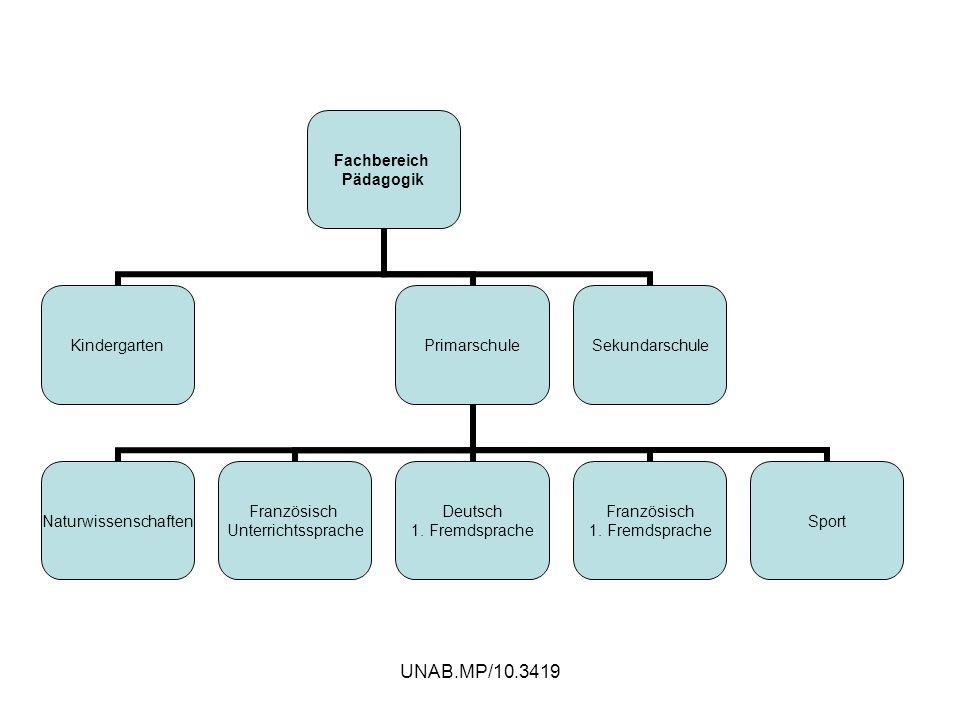 UNAB.MP/10.3419 Fachbereich Pädagogik KindergartenPrimarschule Naturwissenschaften Französisch Unterrichtssprache Deutsch 1.