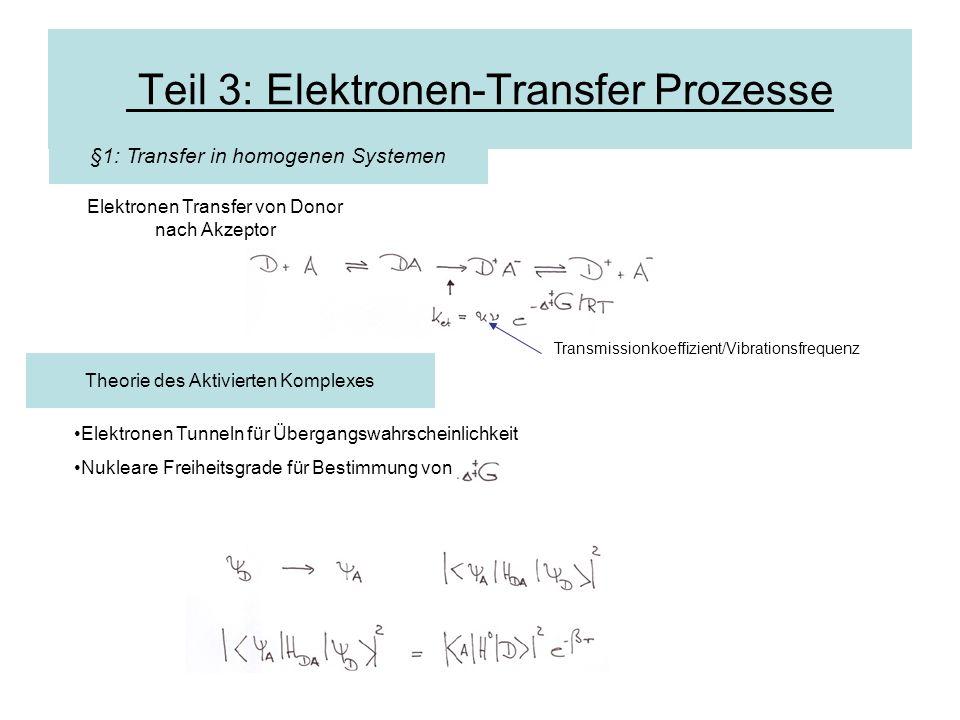 Verschiebung in den Kernkoordinaten (Reaktionskoordinate, kollektive Mode von D und A und Solvent Elektronische Freiheitsgrade