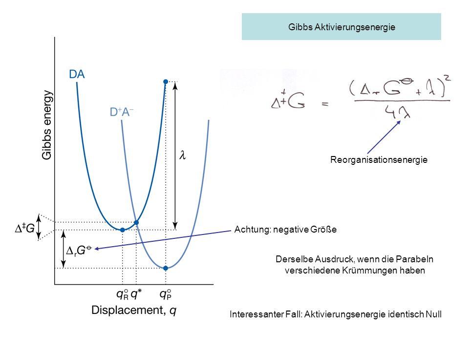 Im Fall b) ist die Aktivierungsenergie gerade Null, weil die Reorganisiationsenergie gerade dem Negativen der Standard Gibbs- Reaktions Energie ist Bei c) ensteht dann wieder eine positive Aktivierungsenergie