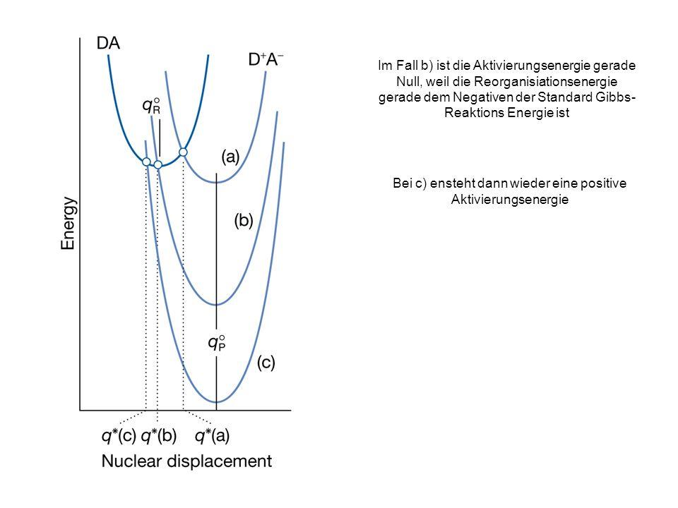 Der eigentliche Elektronentransfer findet irgendwo innerhalb der Doppelschicht statt, doch es ist nicht klar wo.