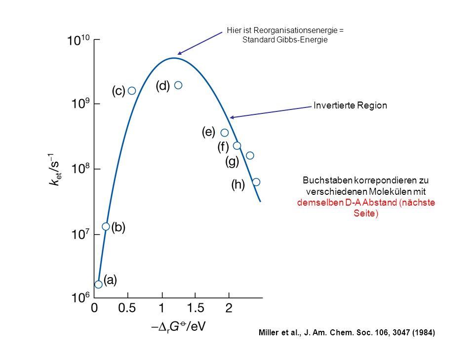 Voltammetrie Peak-Wert proportional zur Konzentration der elektroaktiven Spezies Zyklische Voltammetrie Hohe Konzentration von oxidierbarer Spezies Oxidation Reduktion
