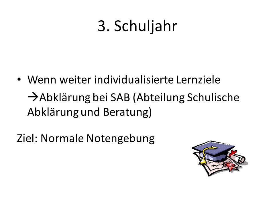 3. Schuljahr Wenn weiter individualisierte Lernziele Abklärung bei SAB (Abteilung Schulische Abklärung und Beratung) Ziel: Normale Notengebung