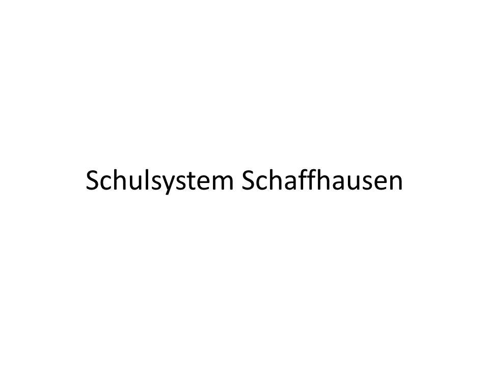 Schulsystem Schaffhausen