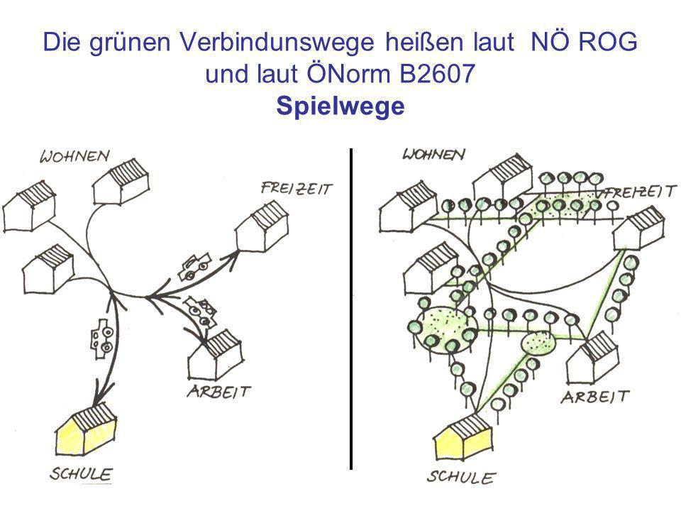 Die grünen Verbindunswege heißen laut NÖ ROG und laut ÖNorm B2607 Spielwege