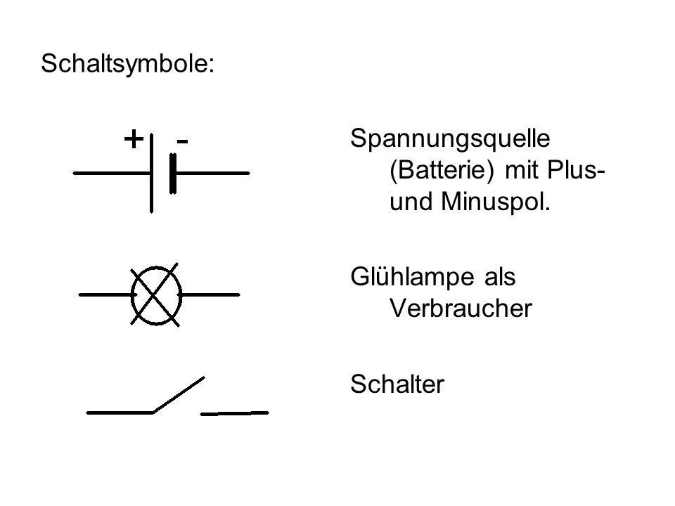 Schaltsymbole: Spannungsquelle (Batterie) mit Plus- und Minuspol. Glühlampe als Verbraucher Schalter