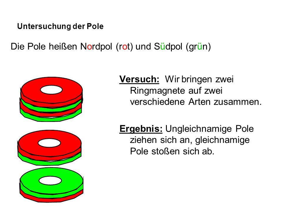 Untersuchung der Pole Versuch: Wir bringen zwei Ringmagnete auf zwei verschiedene Arten zusammen. Ergebnis: Ungleichnamige Pole ziehen sich an, gleich
