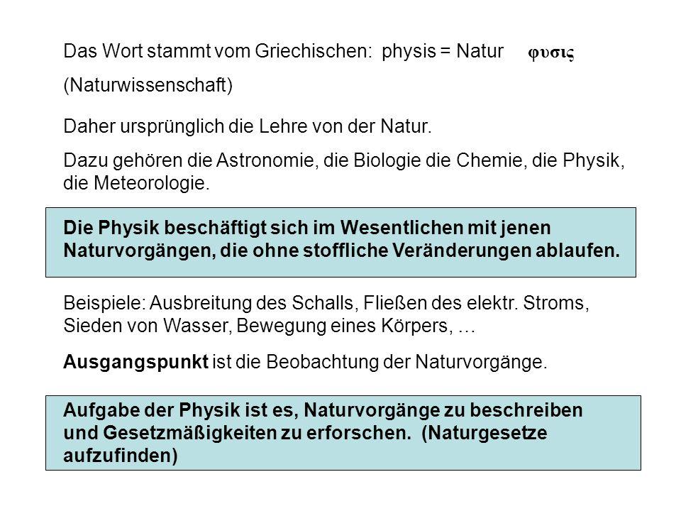Das Wort stammt vom Griechischen: physis = Natur φυσις (Naturwissenschaft) Daher ursprünglich die Lehre von der Natur. Dazu gehören die Astronomie, di