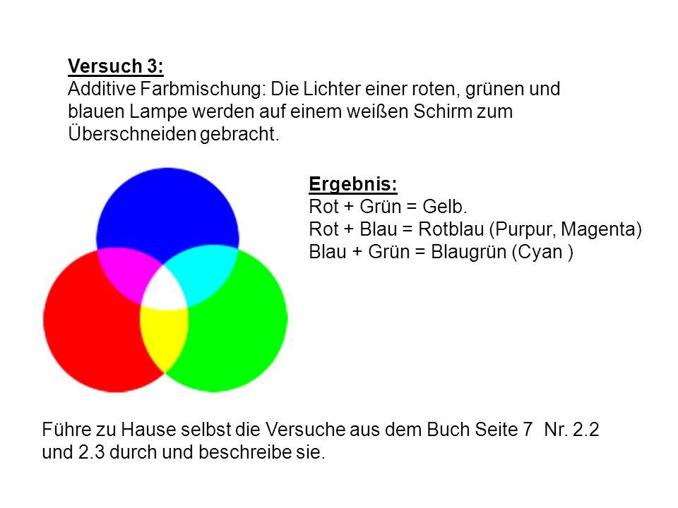 Versuch 3: Additive Farbmischung: Die Lichter einer roten, grünen und blauen Lampe werden auf einem weißen Schirm zum Überschneiden gebracht. Ergebnis