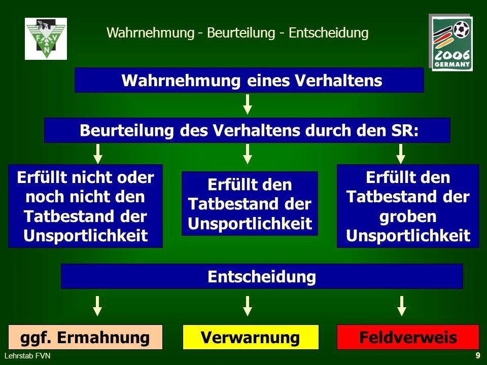 Lehrstab FVN verwarnen Verlassen 2 Spieler unterschiedlicher Mannschaften das Spielfeld, ohne dass der SR sieht, wer als erster das Spielfeld verläßt, sind beide Spieler zu verwarnen.