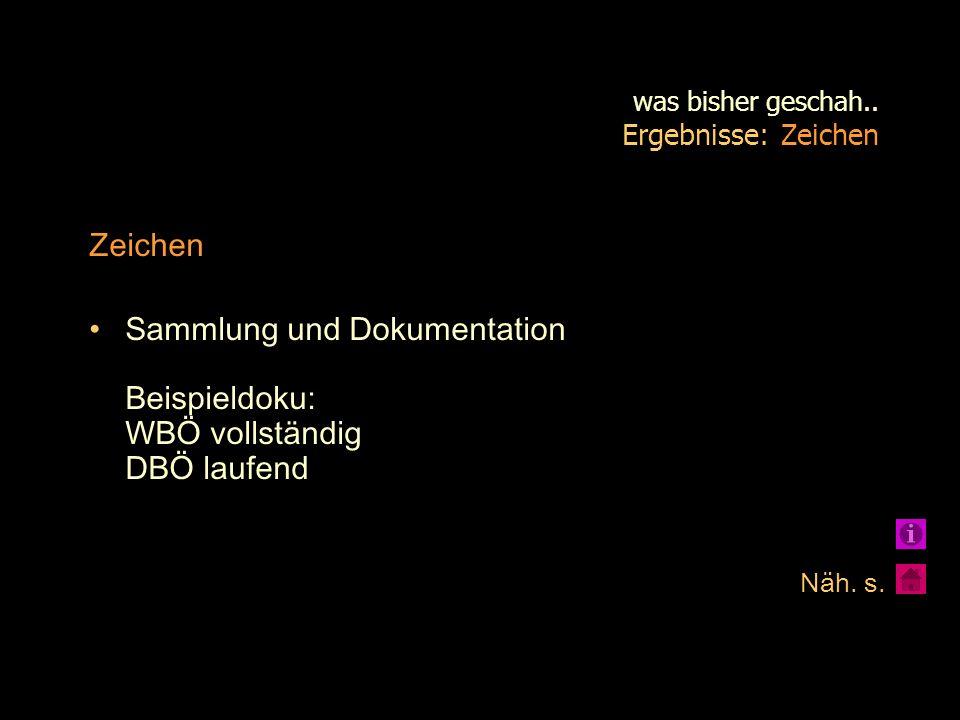 was bisher geschah.. Ergebnisse: Zeichen Zeichen Sammlung und Dokumentation Beispieldoku: WBÖ vollständig DBÖ laufend Näh. s.