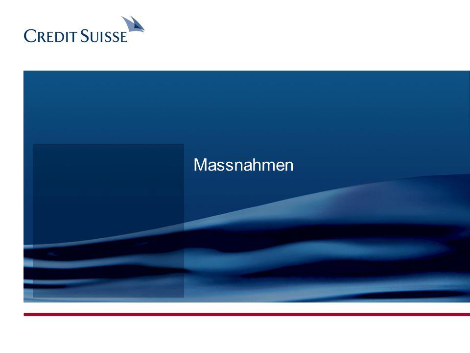 CONFIDENTIAL Produced by: Name Surname Date: 03.11.2005 Slide 14 Massnahmen