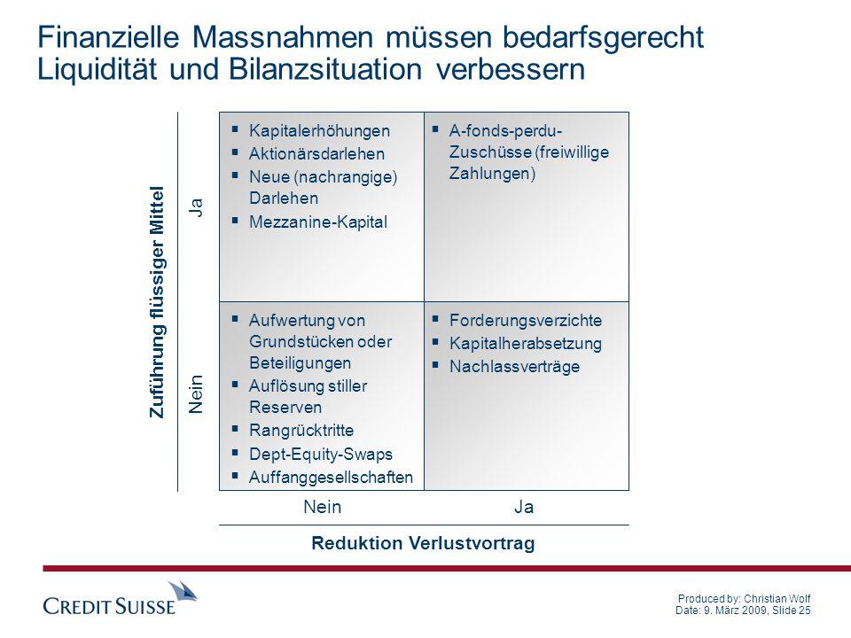 Produced by: Christian Wolf Date: 9. März 2009, Slide 25 Finanzielle Massnahmen müssen bedarfsgerecht Liquidität und Bilanzsituation verbessern Zuführ