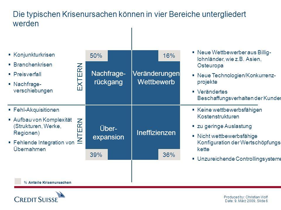 Produced by: Christian Wolf Date: 9. März 2009, Slide 6 Die typischen Krisenursachen können in vier Bereiche untergliedert werden Nachfrage- rückgang
