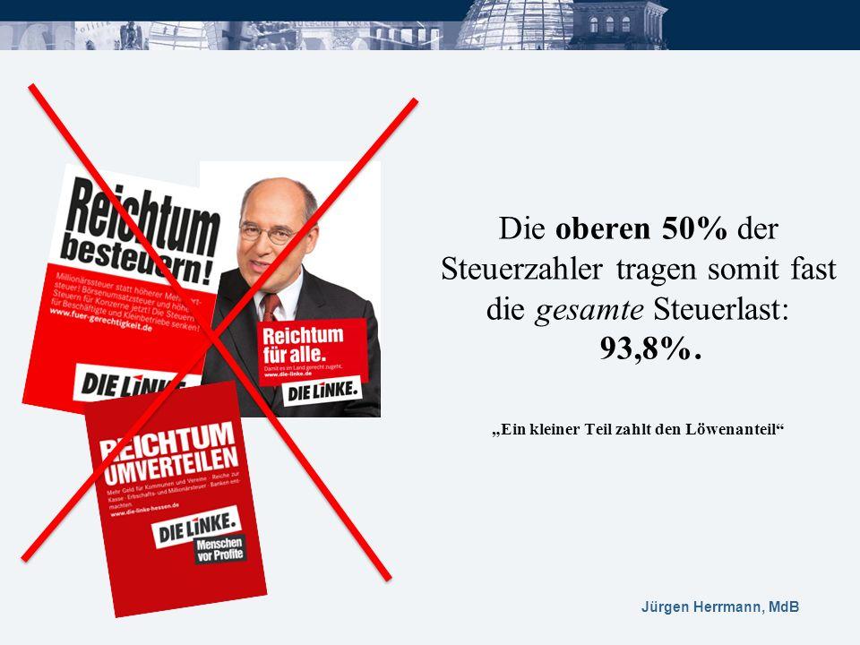 Jürgen Herrmann, MdB Die oberen 50% der Steuerzahler tragen somit fast die gesamte Steuerlast: 93,8%. Ein kleiner Teil zahlt den Löwenanteil