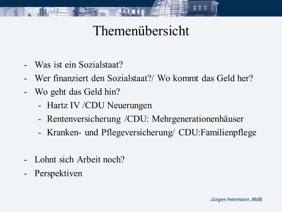 Themenübersicht -Was ist ein Sozialstaat? -Wer finanziert den Sozialstaat?/ Wo kommt das Geld her? -Wo geht das Geld hin? -Hartz IV /CDU Neuerungen -R