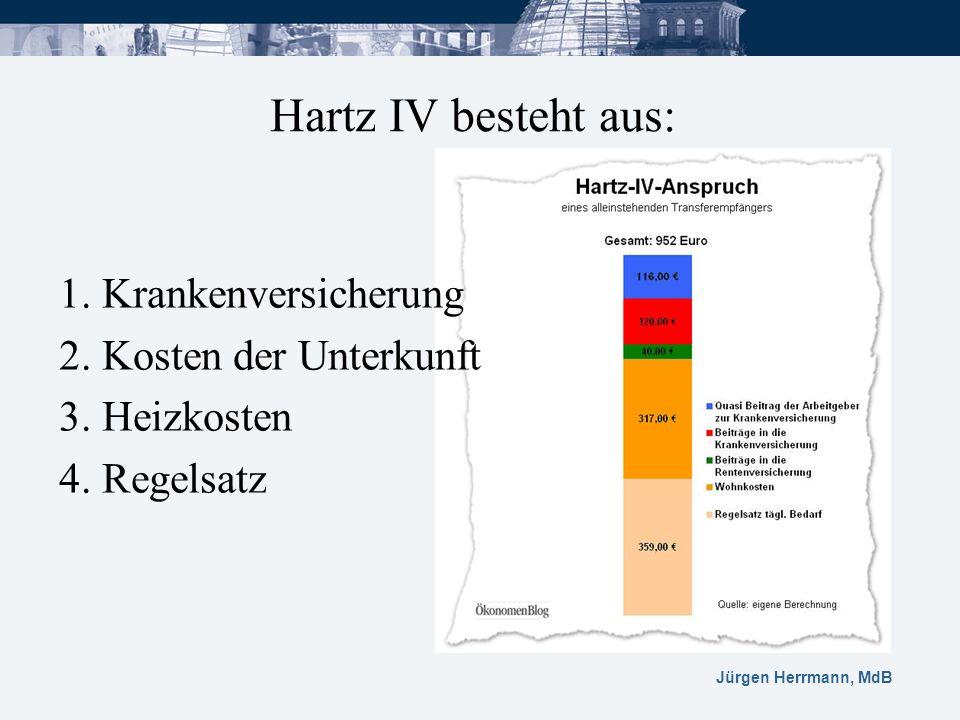 Jürgen Herrmann, MdB Hartz IV besteht aus: 1. Krankenversicherung 2. Kosten der Unterkunft 3. Heizkosten 4. Regelsatz