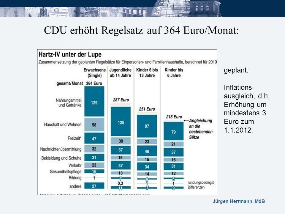 Jürgen Herrmann, MdB CDU erhöht Regelsatz auf 364 Euro/Monat: geplant: Inflations- ausgleich, d.h. Erhöhung um mindestens 3 Euro zum 1.1.2012.