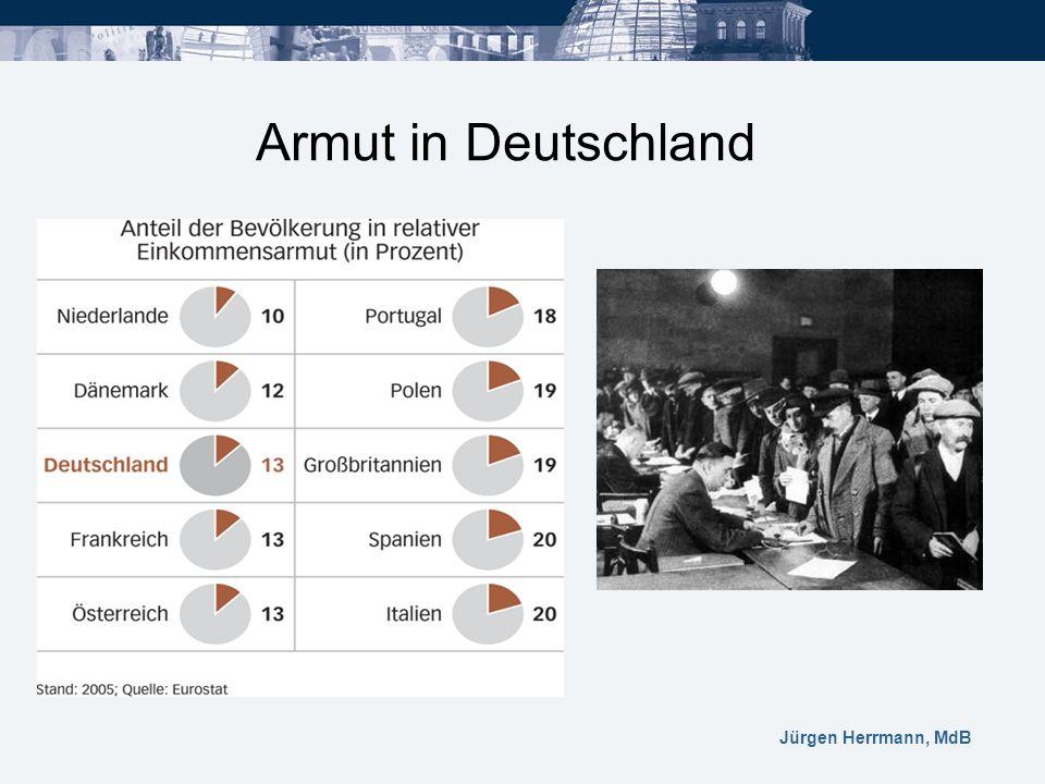 Jürgen Herrmann, MdB Armut in Deutschland