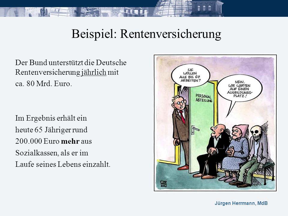 Jürgen Herrmann, MdB Der Bund unterstützt die Deutsche Rentenversicherung jährlich mit ca. 80 Mrd. Euro. Im Ergebnis erhält ein heute 65 Jähriger rund