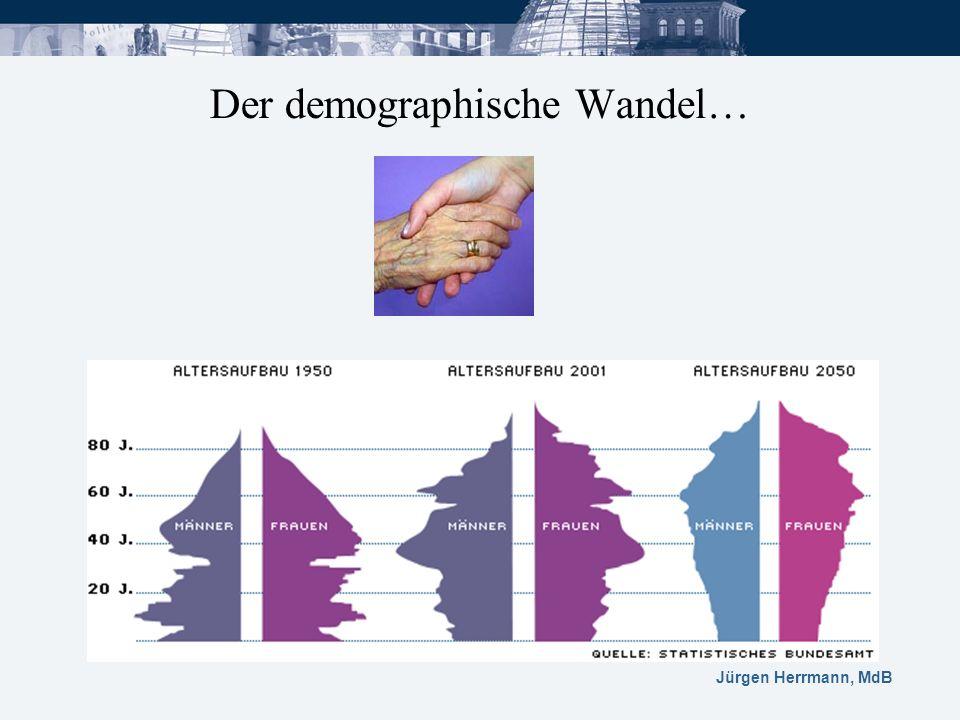 Jürgen Herrmann, MdB Der demographische Wandel…