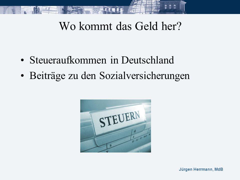 Jürgen Herrmann, MdB Wo kommt das Geld her? Steueraufkommen in Deutschland Beiträge zu den Sozialversicherungen